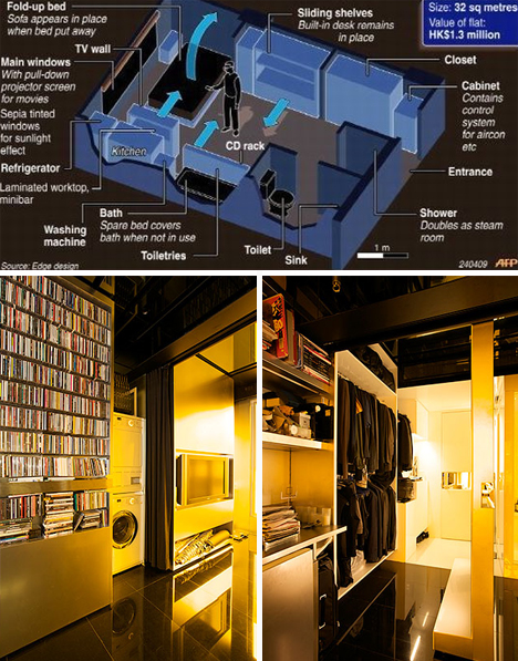Gary chang creative living in small space live in a for Super small apartment
